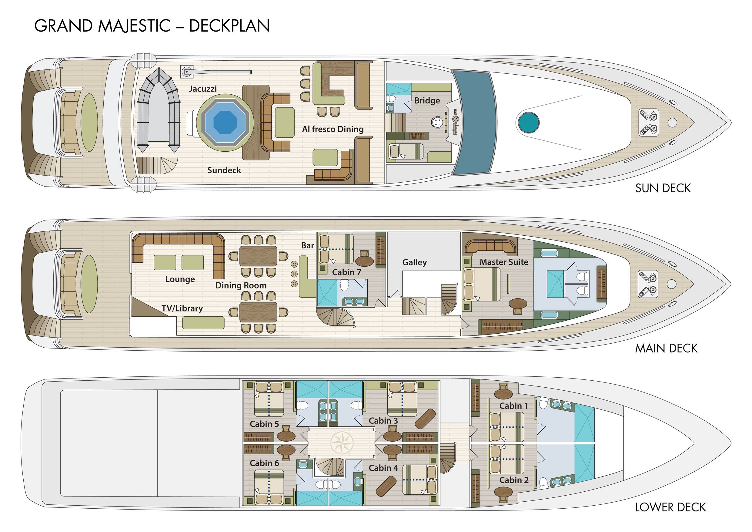Deckplan GRAND MAJESTIC